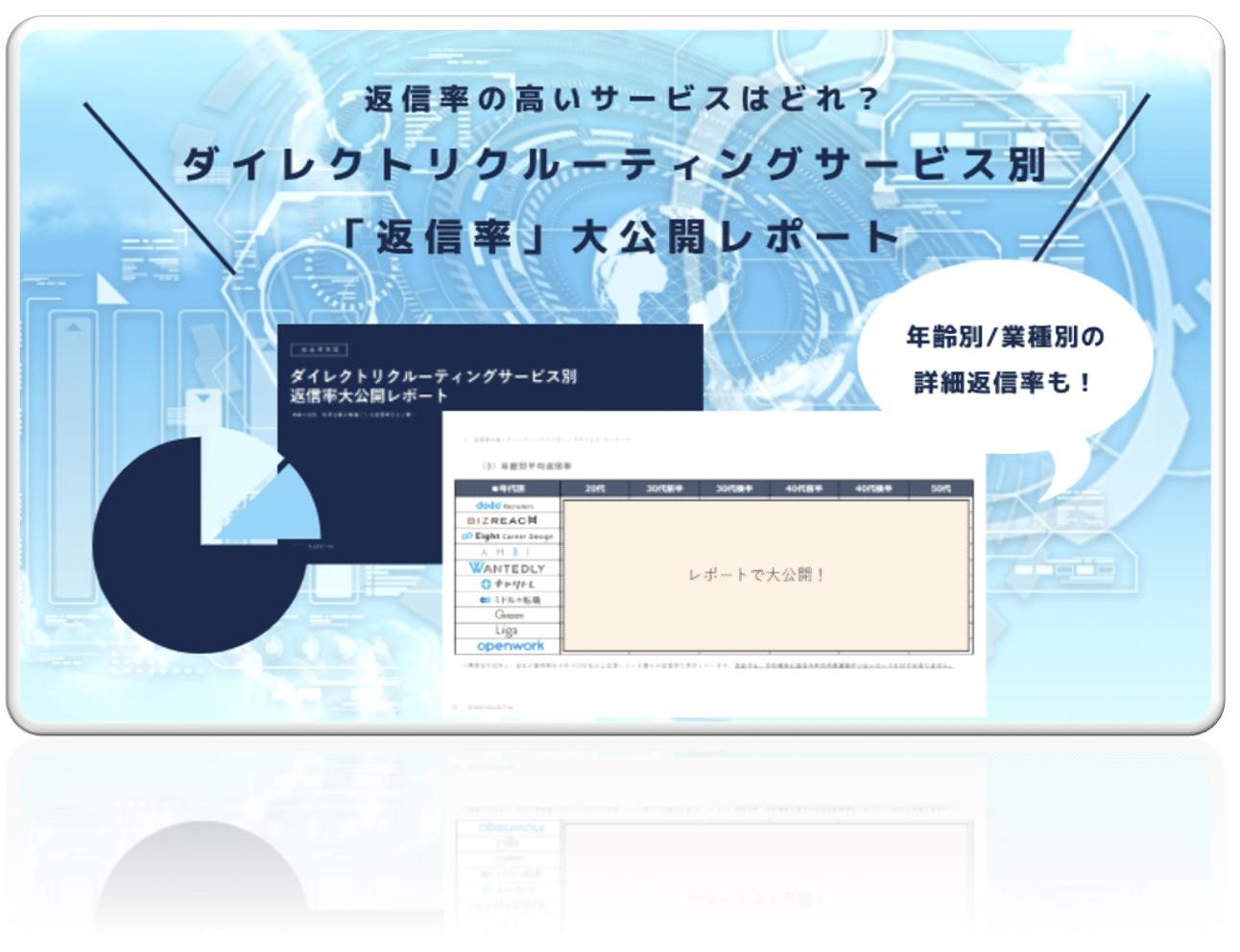 ダイレクトリクルーティングサービス別返信率大公開レポート_株式会社VOLLECT
